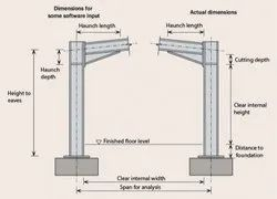 Designing And Detailing Of Steel And Concrete Structures