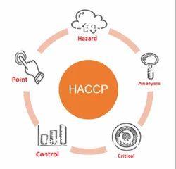 HACCP(Hazard Analysis & Critical Control Point)