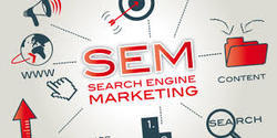 Search Engine Marketing ( SEM )