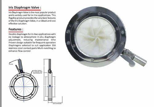 Pharmaceutical valves stainless steel butterfly valve manufacturer iris diaphragm valve ccuart Images