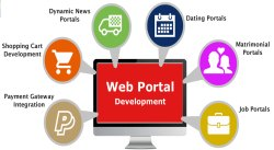 Ecommerce Online Web Portal Designing Services in Pan India