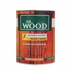 Sanding Wood Sealer