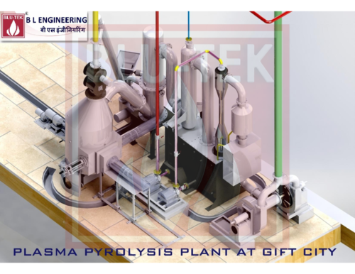 Plasma Pyrolysis System - View Specifications & Details of