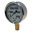 Pressure Gauges Calibration Services