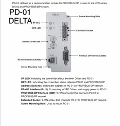 PD-01 Delta PROFIBUS-DP Communication Module