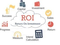 ROI Based Marketing