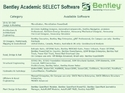 Staad Pro Bentley Academic Select