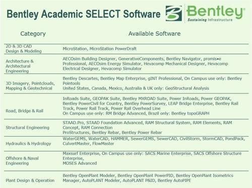 Sacs offshore software free download