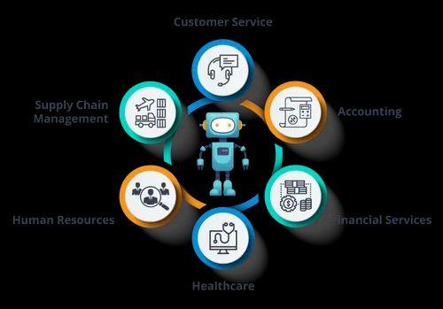 Robotic Process Automation Services in Cbd Belapur,, Navi