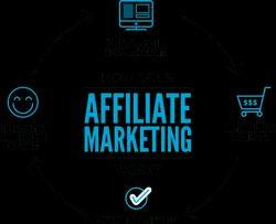 Affiliate Marketing Service, Pan India