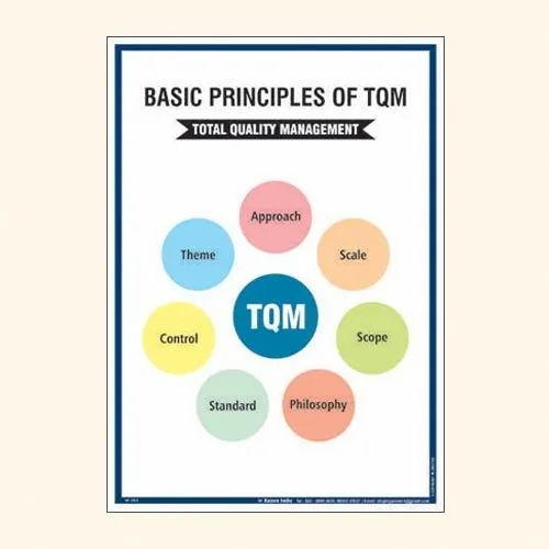 Total Quality Management Posters Int 159