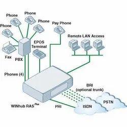 PRI Line Service