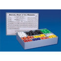 Periodic Chart and Atomic Model Set