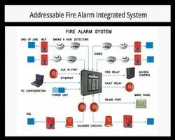 Addressable Fire Alarm Integrated System