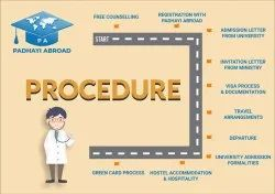 Admission in Medical Courses