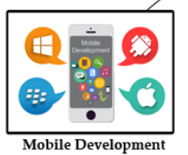 Mobile Communication Solutions Service
