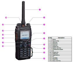 Digital Walkie Talkie (UHF & VHF)