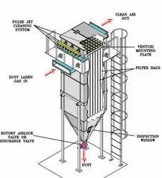 Bag House Filter System