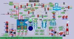 Boiler Plant Automation - Power Plant Automation