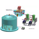 Digester Gas Mixing System