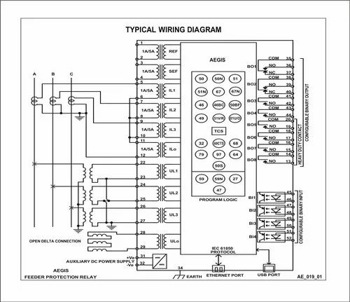 Self Adhesive Wiring Diagram For Control Panel  For