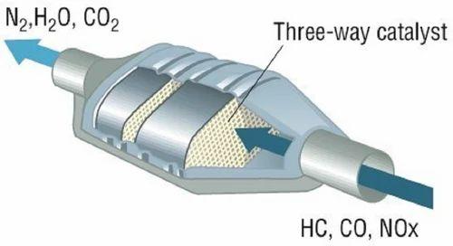 스테인리스 스틸 3 방향 촉매 컨버터, For Research & amp;  산업용, Rs 4990 / 개 |  아이디 : 16802815188