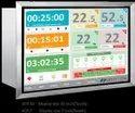 Hospital OT Room Temperature, Humidity &  Pressure Monitor