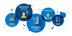 Business Analytics And Data Analytics Services