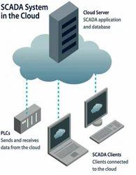Cloud Based Scada System
