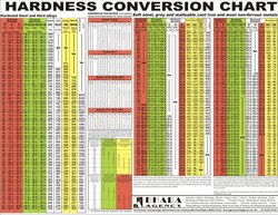 Hardness Conversion Chart
