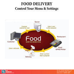 Food Delivery Application Software