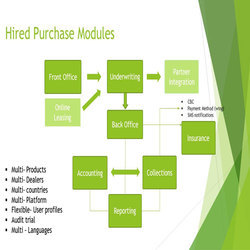 Hire Purchase Software