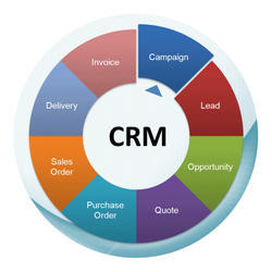 Marketing CRM Development Services, Pan India