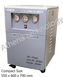 LC/MS Nitrogen Generator