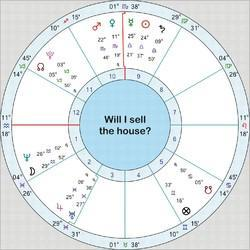 Horary Astrology Service