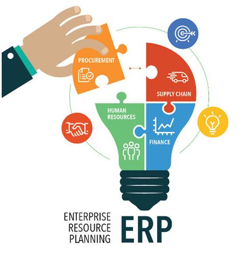 Accounting Software Erp Development