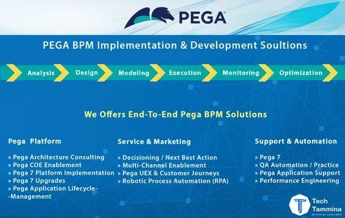 Pega Bpm Implementation And Development In Akkayyapalem