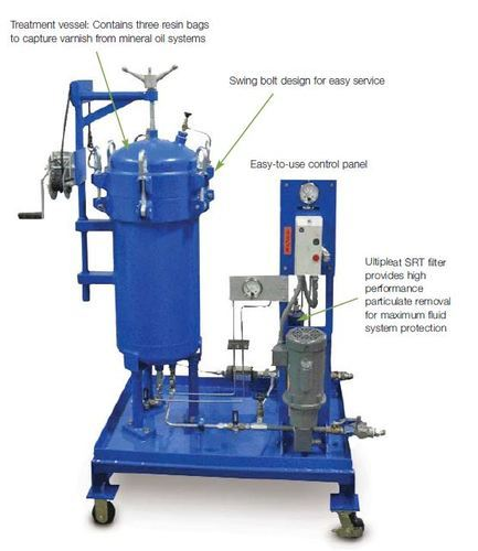 Sentry Fluid Treatment System-for Varnish Removal in Oil