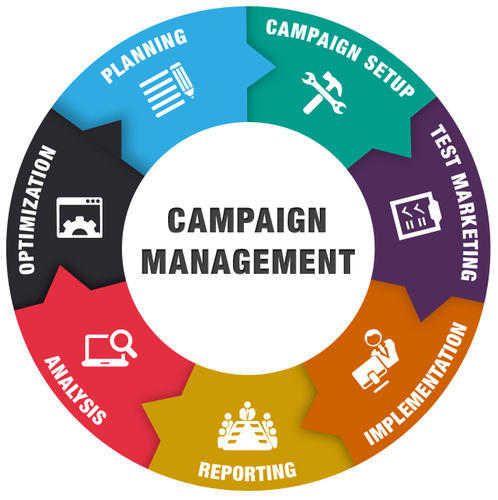 Managing Campaigns
