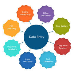 Data Entry Process