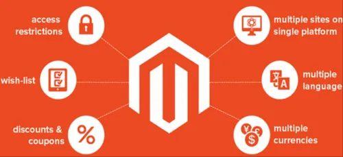 Magento Development Service, E Shop Development, Java Web