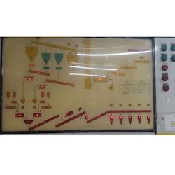 Input Voltage(v): 100-240 V Single Phase Mimic Panels, For Plant Operation