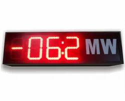Mega Watt Indicators