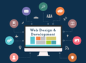 Website Development Services With Online Support