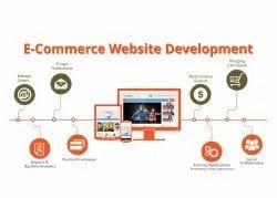 Online Store E-Commerce Enabled E Commerce Website Development, Hosting, SEO