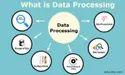 Datacenter Processing