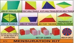 Mensuration Kit (Acrylic)