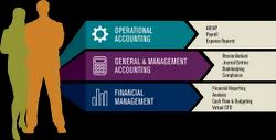 Accounting & Book Keeping (Outsourcing)
