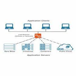 Network Load Balancing Services