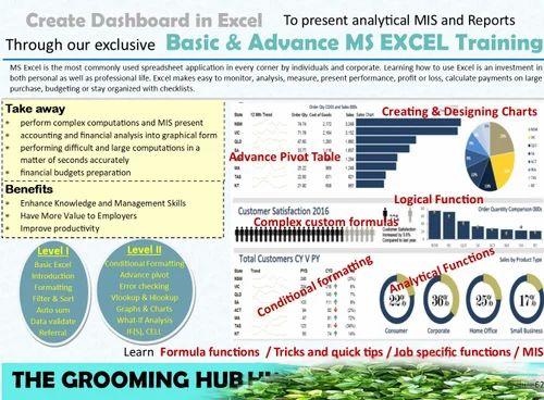 MS Excel Training (Basic & Advance) in Madangir, New Delhi
